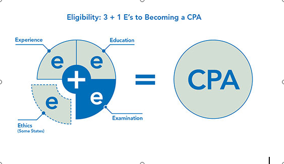 CPA-Tax-Preparer-regulations